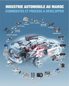 L'Amica se mobilise pour l'industrie automobile marocaine